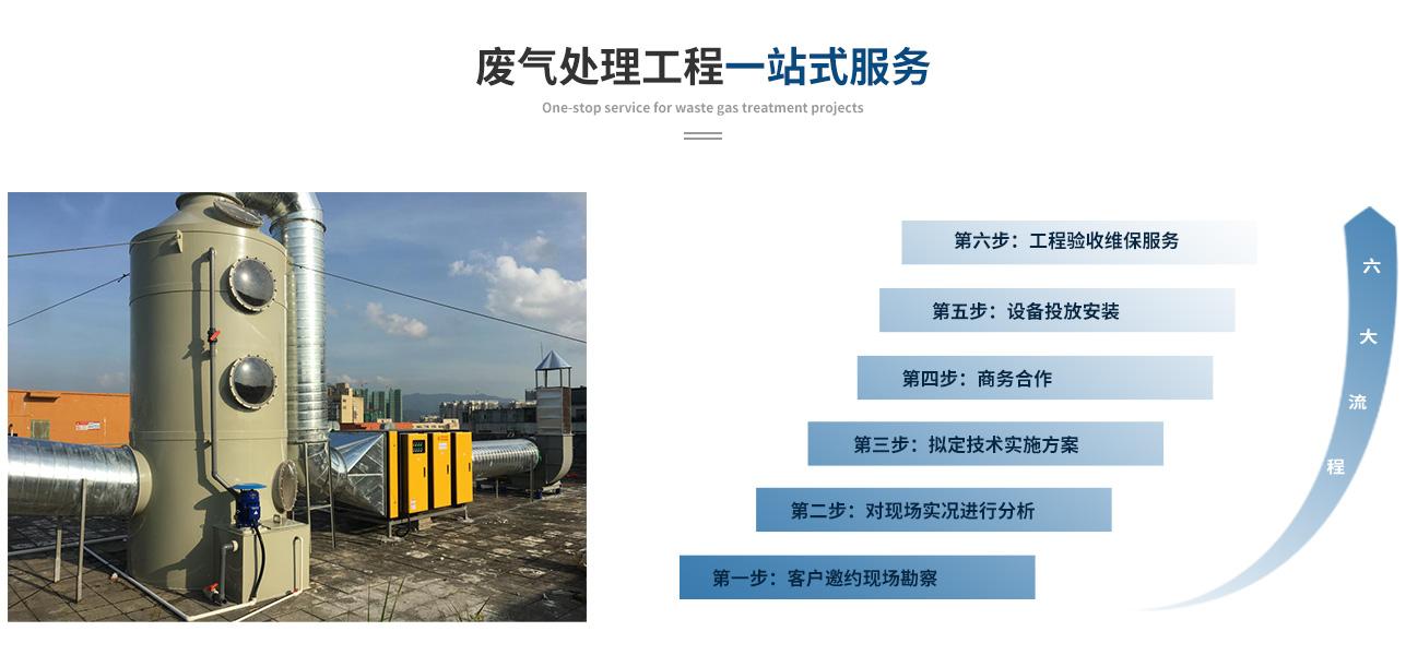 宝恒环保提供废气处理工程一站式服务.jpg
